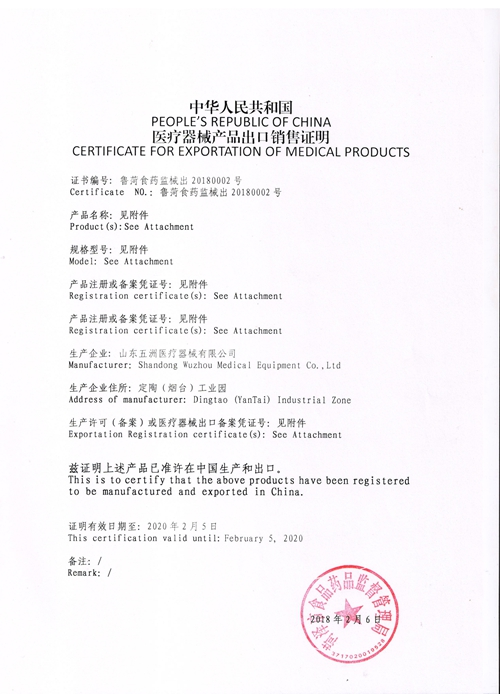 China Export Sales Certificate